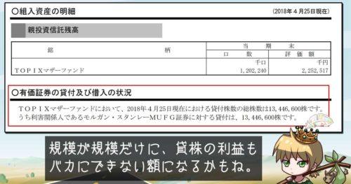 eMAXIS Slim 日本株式(TOPIX)運用報告書