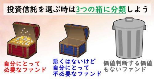 投資信託は3つの箱に分類しよう