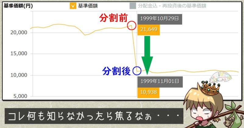 ブラックロック・アクティブ・ジャパン・オープンの口数分割時の基準価額
