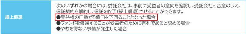 ART テクニカル運用日本株式ファンドの繰上償還条件