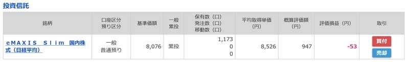 ひとまず1000円分だけ購入したファンド