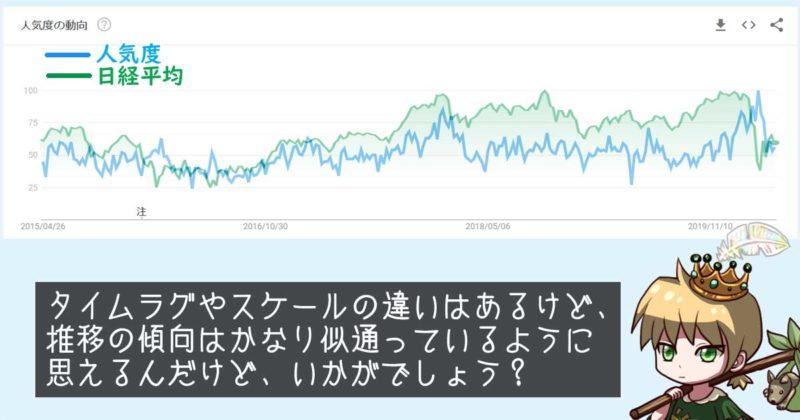 Googleトレンド「投資信託」と日経平均の相関