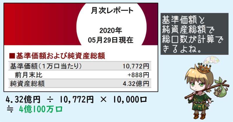 「これぞ、日本株」の月次レポート(2020/05)から総口数を計算してみました