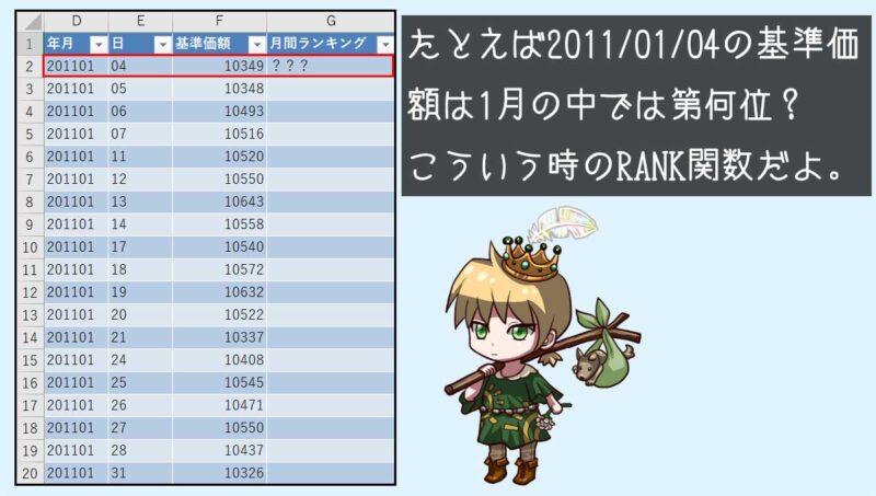 2011/01の最初の営業日、2011/01/04の基準価額が1月の第何位なのか計算したい